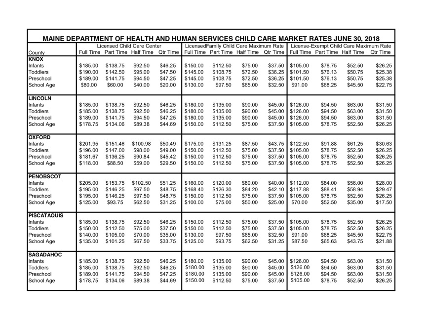 2018 Subsidy Rate 2