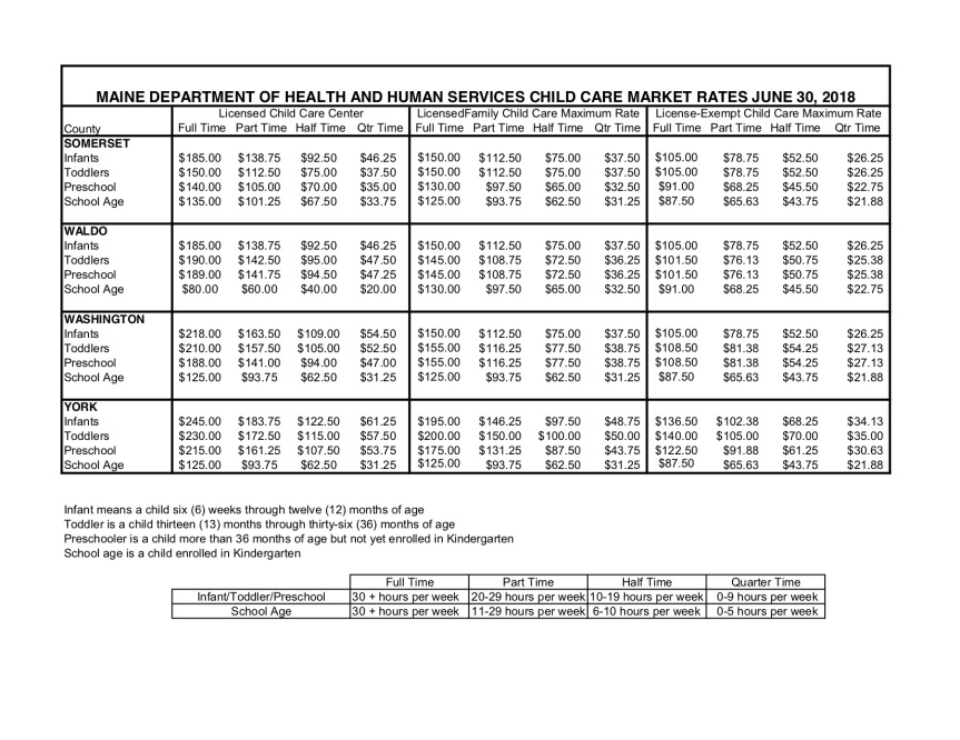 2018 Subsidy Rate 3